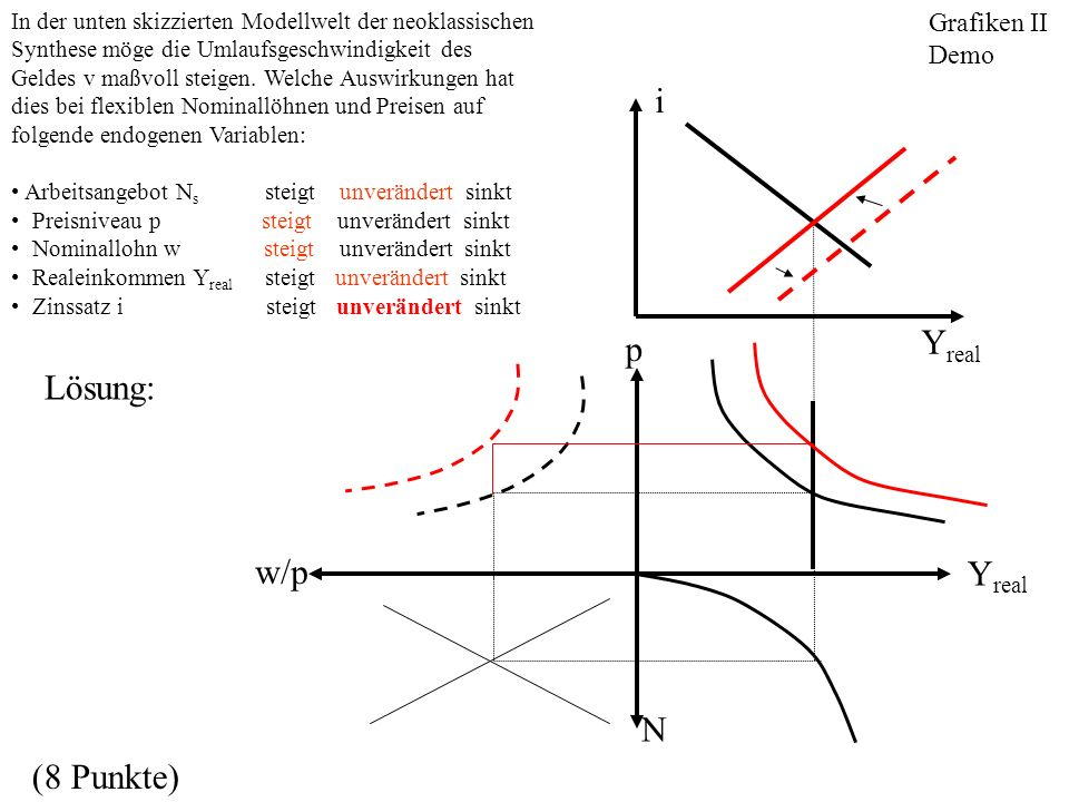 i Yreal p Lösung: w/p Yreal N (8 Punkte) Grafiken II Demo
