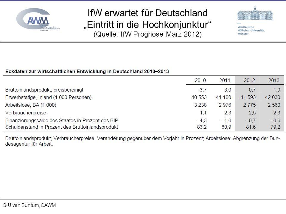 """IfW erwartet für Deutschland """"Eintritt in die Hochkonjunktur"""