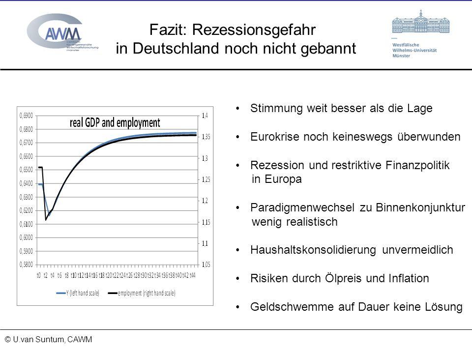 Fazit: Rezessionsgefahr in Deutschland noch nicht gebannt