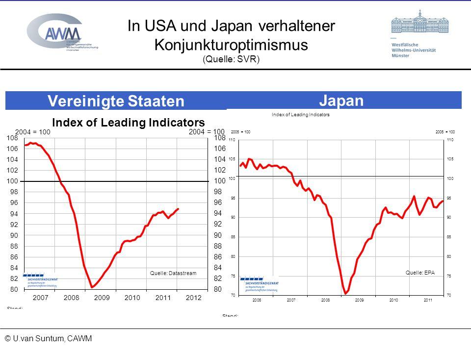 In USA und Japan verhaltener Konjunkturoptimismus
