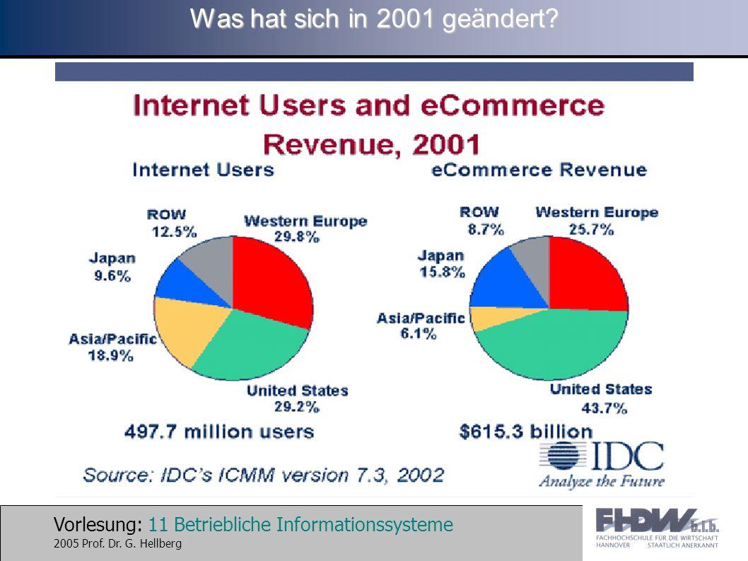 Was hat sich in 2001 geändert