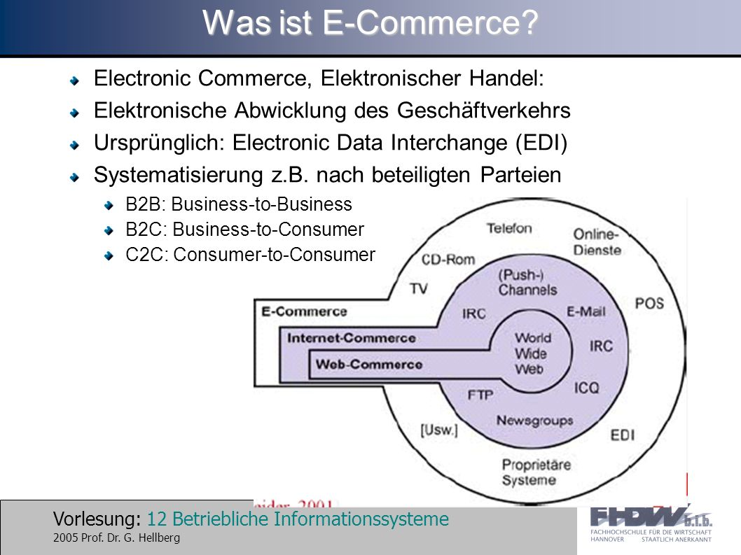 Was ist E-Commerce Electronic Commerce, Elektronischer Handel: