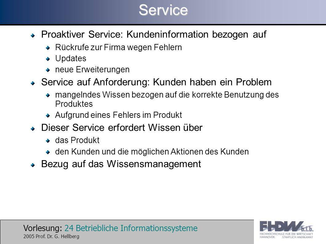 Service Proaktiver Service: Kundeninformation bezogen auf