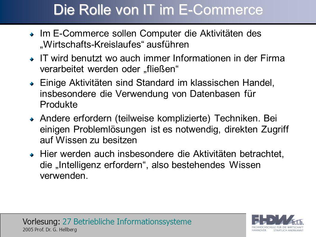 Die Rolle von IT im E-Commerce