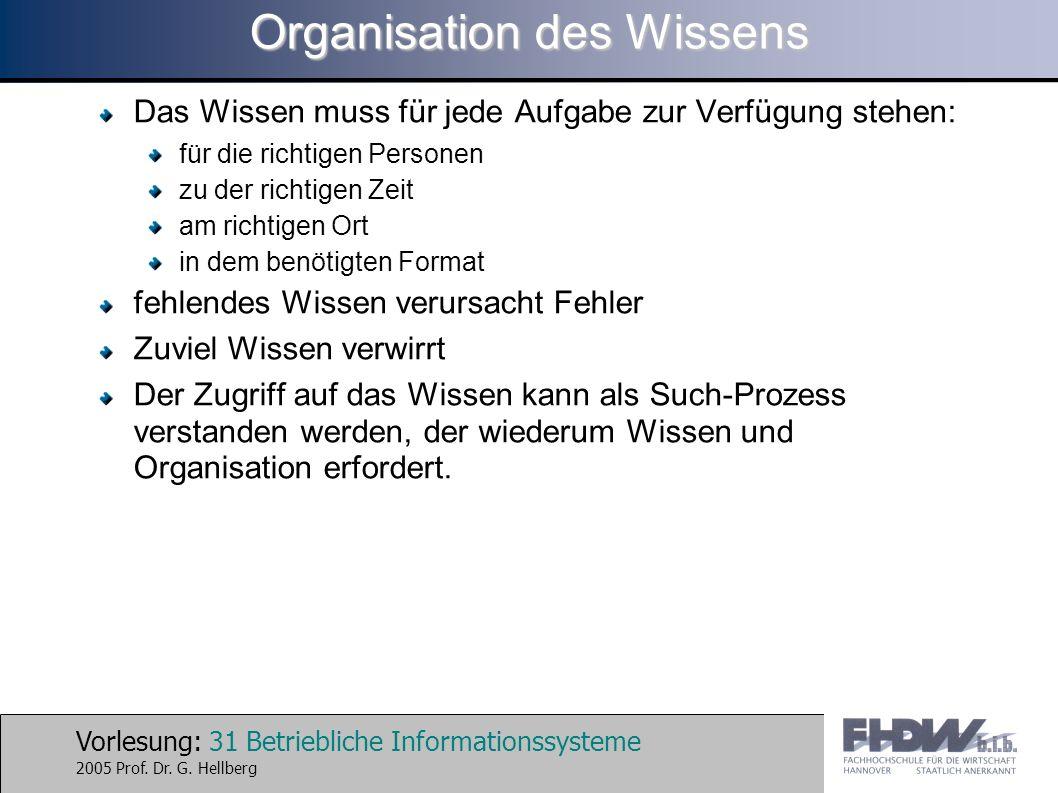 Organisation des Wissens