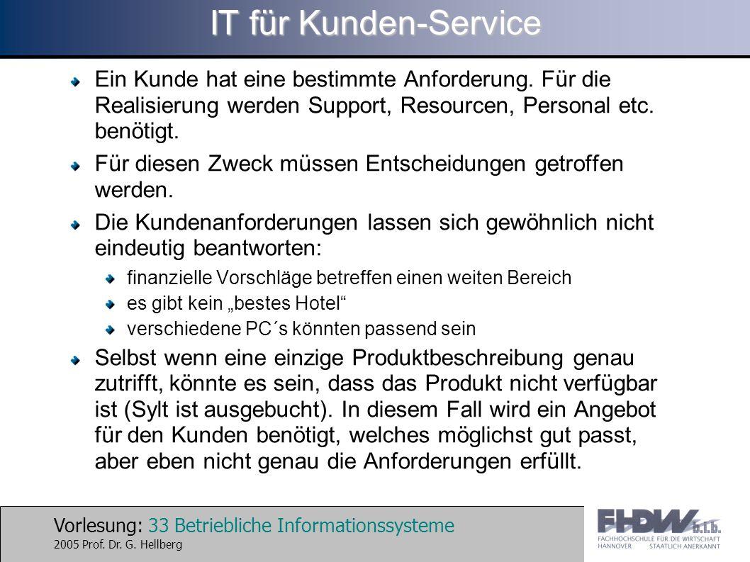 IT für Kunden-Service Ein Kunde hat eine bestimmte Anforderung. Für die Realisierung werden Support, Resourcen, Personal etc. benötigt.