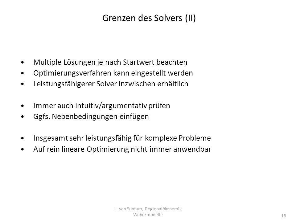 Grenzen des Solvers (II)