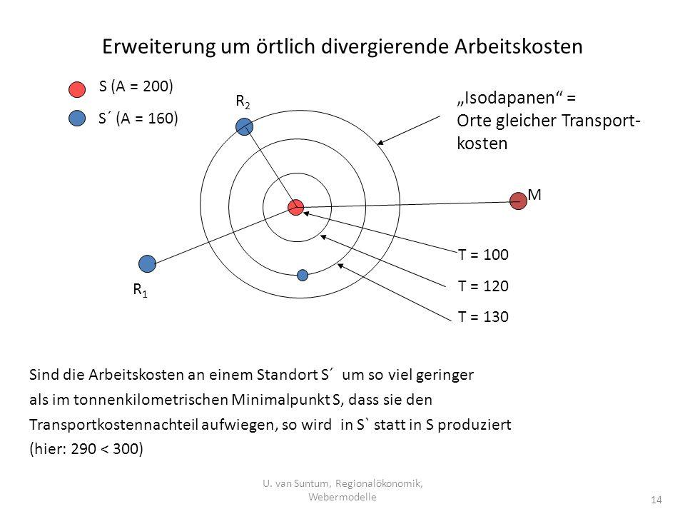 Erweiterung um örtlich divergierende Arbeitskosten