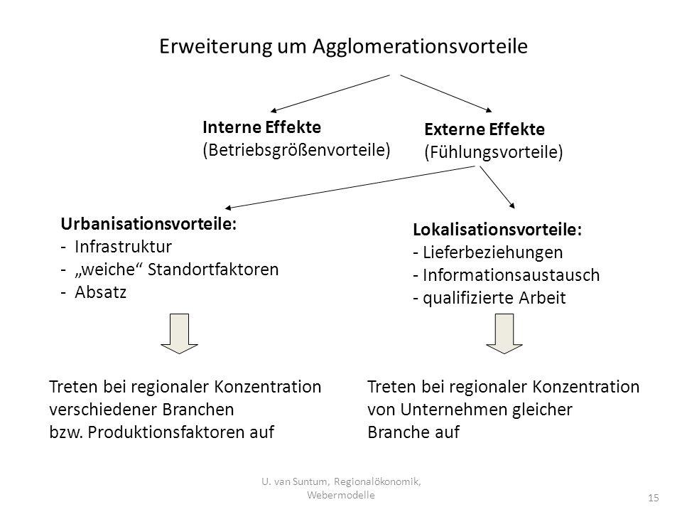 Erweiterung um Agglomerationsvorteile