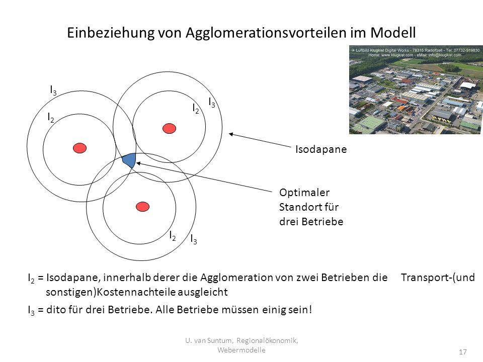 Einbeziehung von Agglomerationsvorteilen im Modell