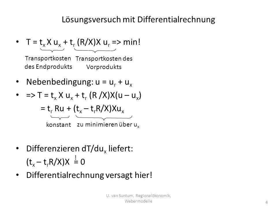 Lösungsversuch mit Differentialrechnung