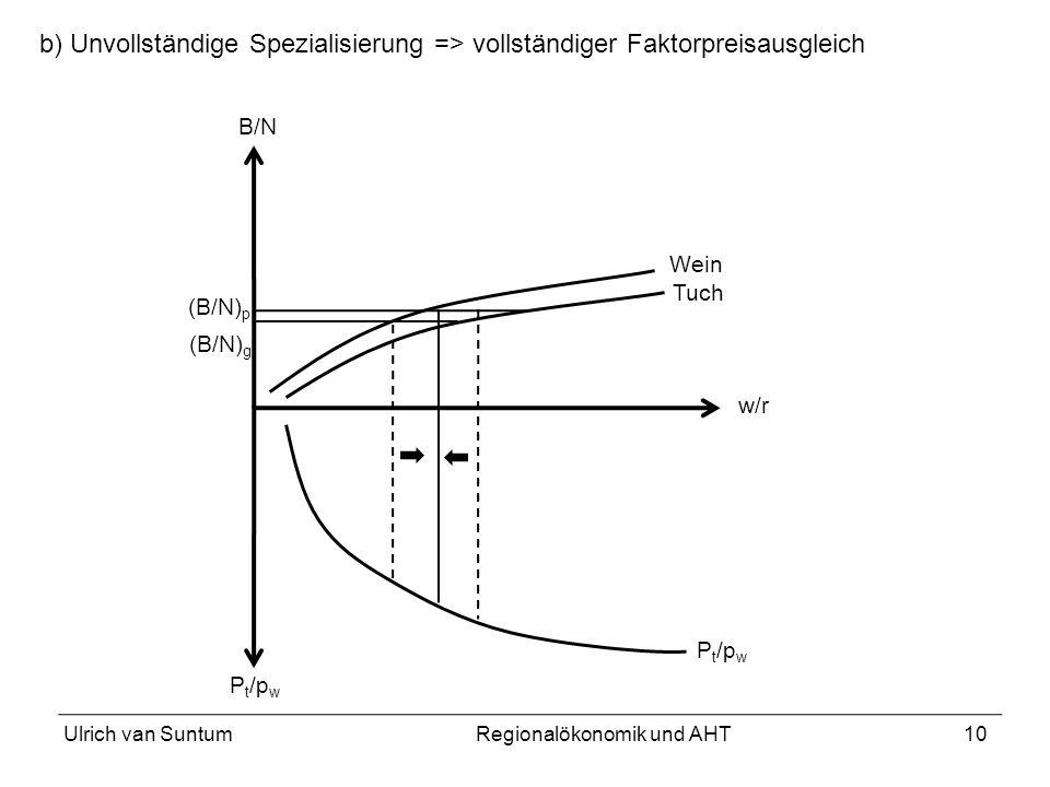 Regionalökonomik und AHT
