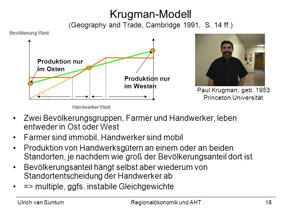 Krugman-Modell (Geography and Trade, Cambridge 1991, S. 14 ff.)