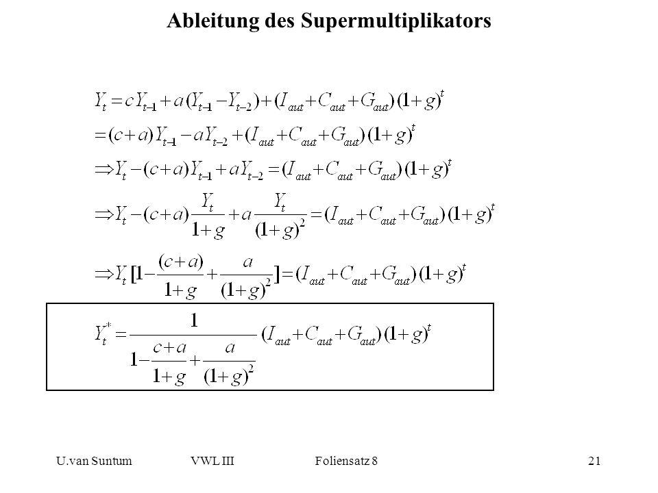 Ableitung des Supermultiplikators