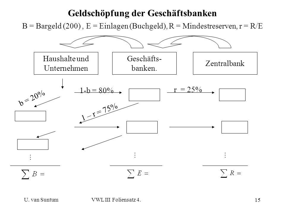 Geldschöpfung der Geschäftsbanken