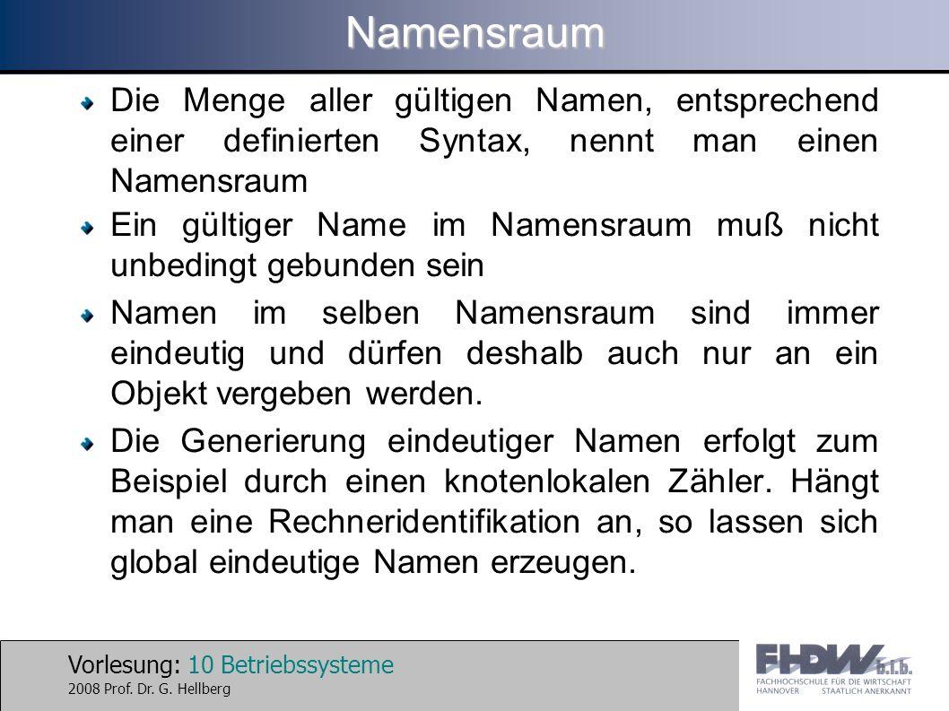 Namensraum Die Menge aller gültigen Namen, entsprechend einer definierten Syntax, nennt man einen Namensraum.