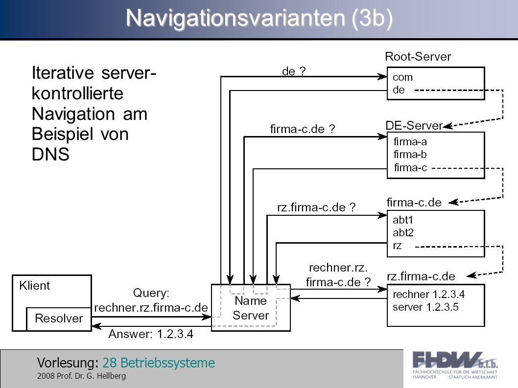 Navigationsvarianten (3b)