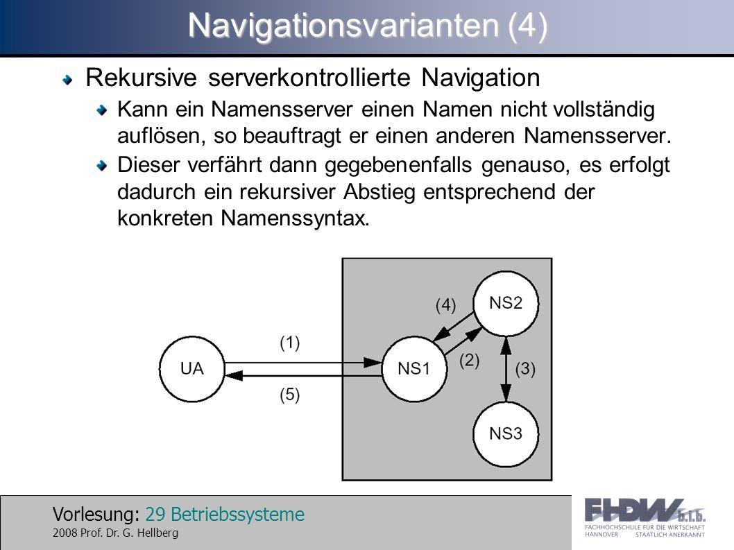 Navigationsvarianten (4)