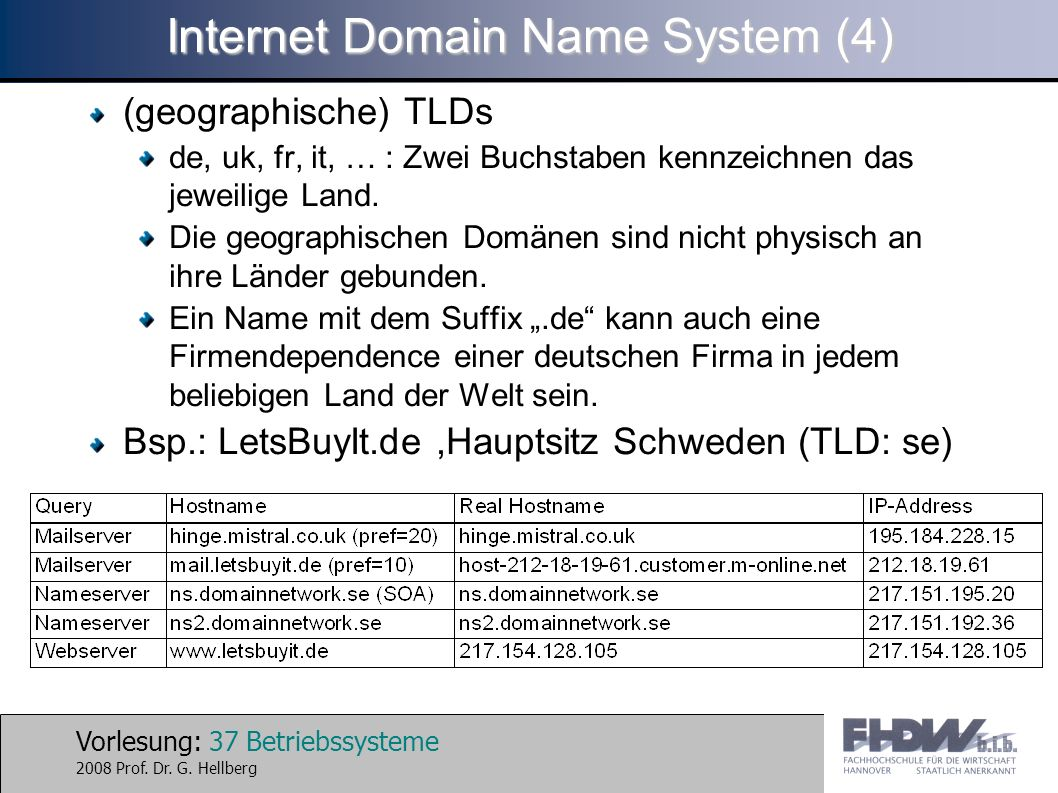 Internet Domain Name System (4)