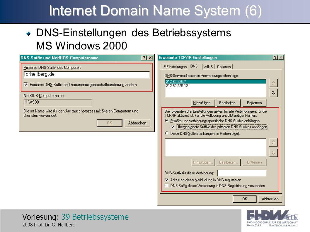 Internet Domain Name System (6)