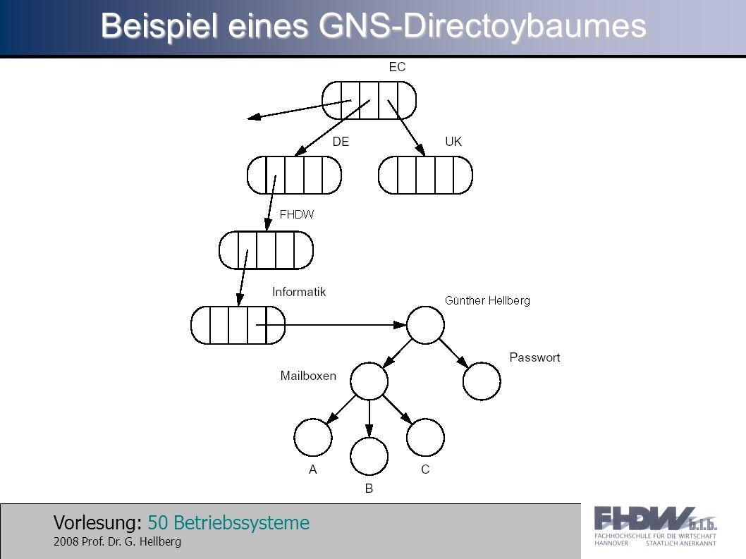 Beispiel eines GNS-Directoybaumes