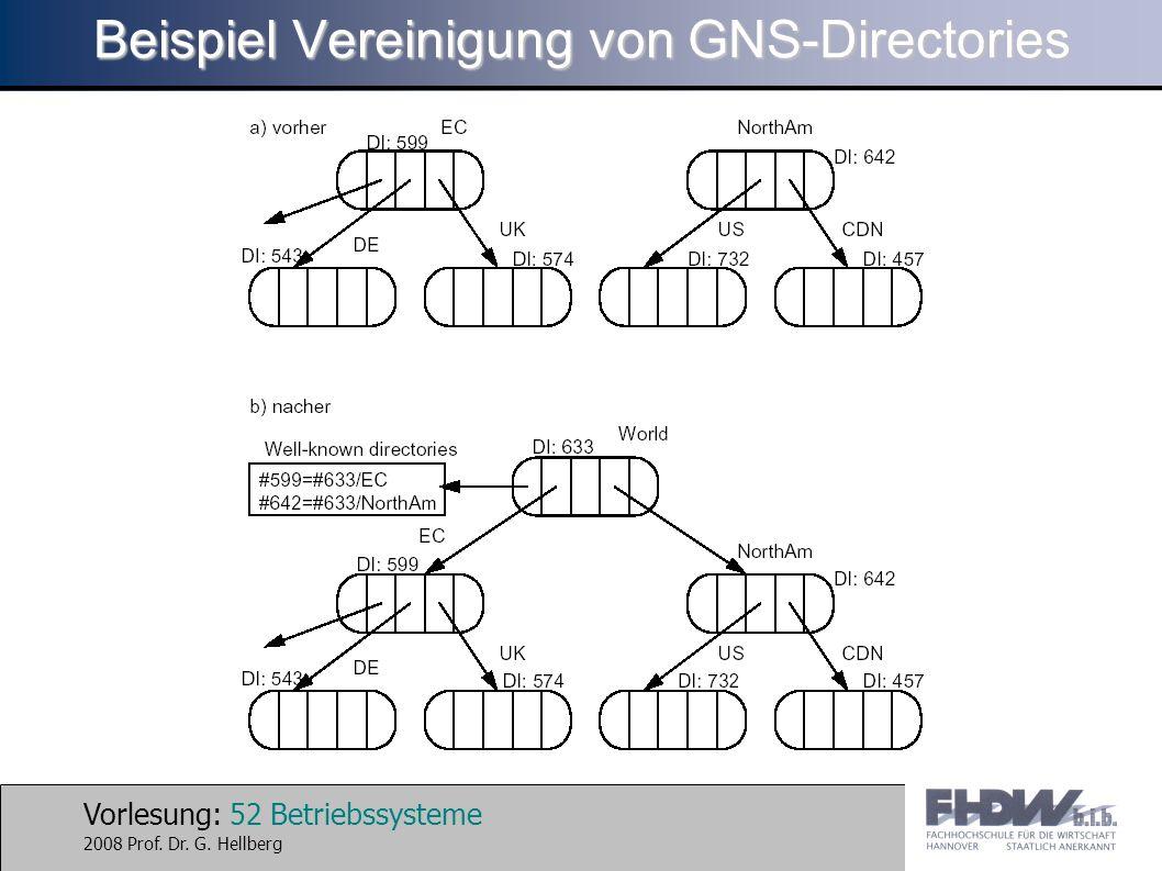 Beispiel Vereinigung von GNS-Directories