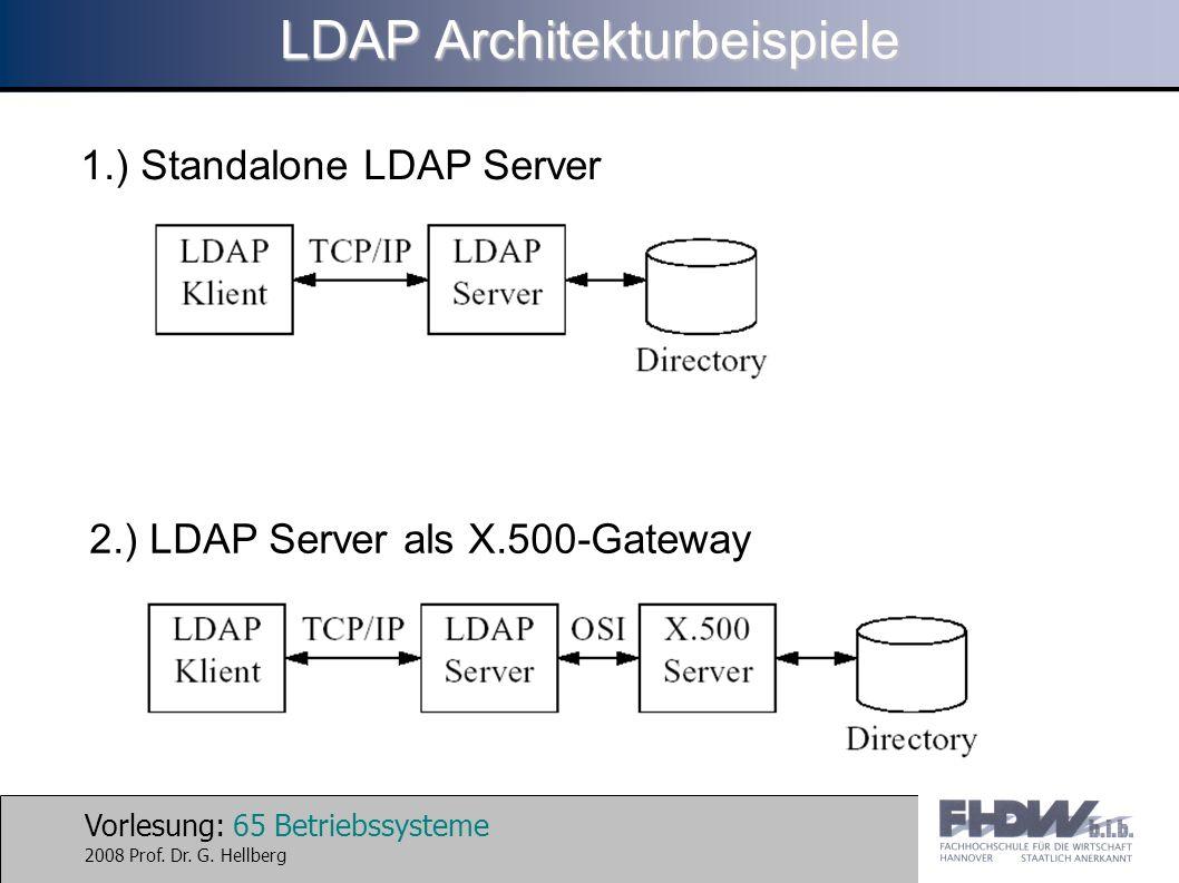 LDAP Architekturbeispiele