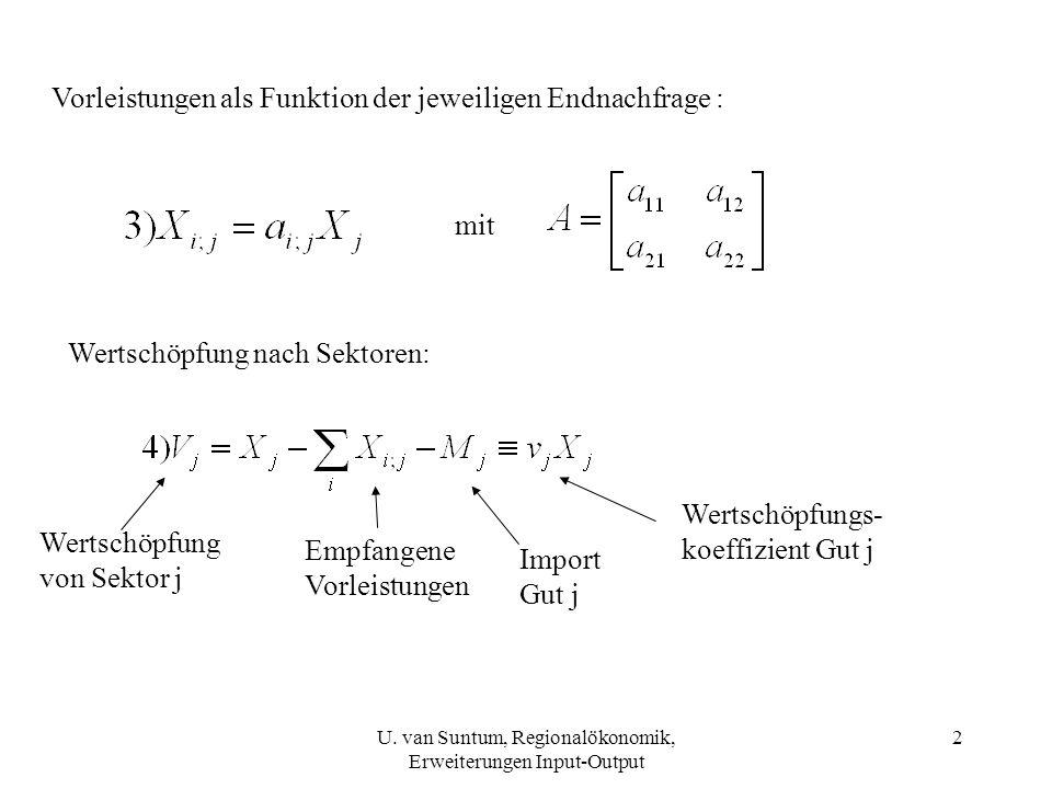 U. van Suntum, Regionalökonomik, Erweiterungen Input-Output