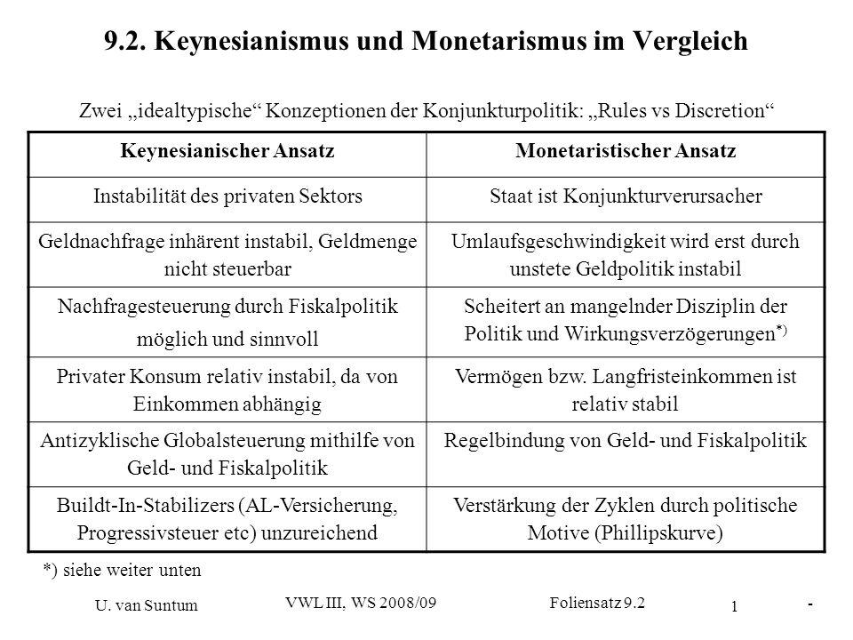 9.2. Keynesianismus und Monetarismus im Vergleich