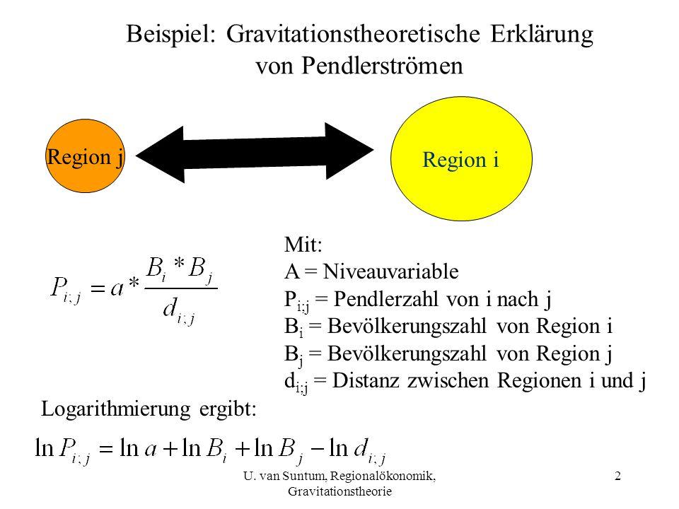 Beispiel: Gravitationstheoretische Erklärung von Pendlerströmen