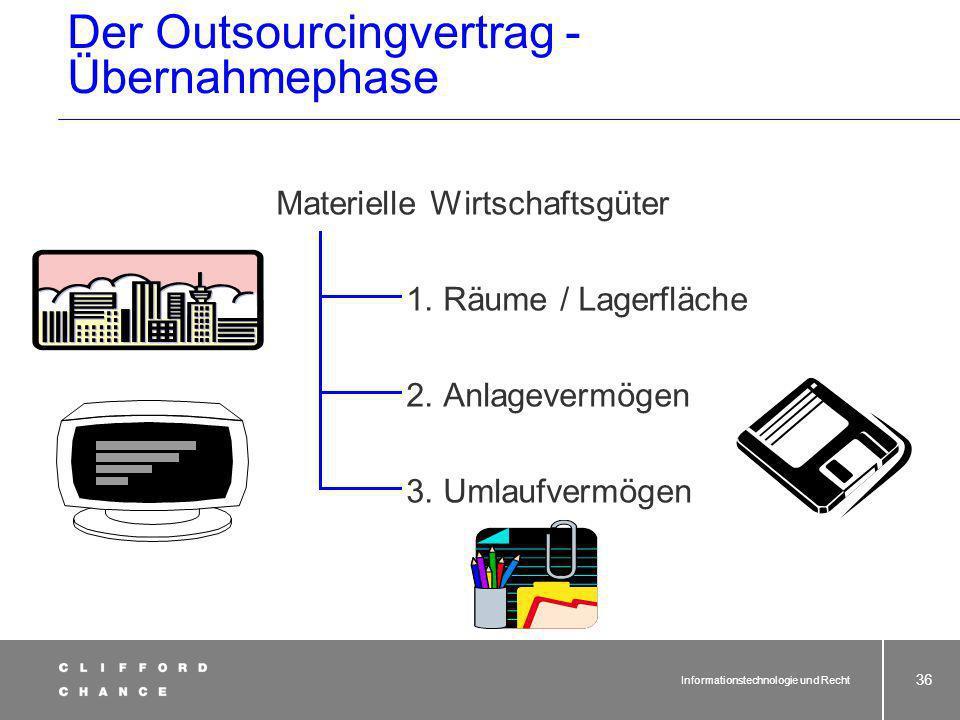 Der Outsourcingvertrag - Übernahmephase