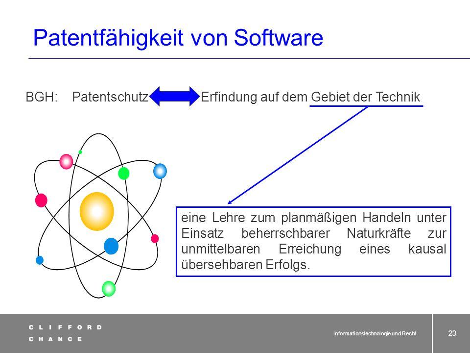 Patentfähigkeit von Software