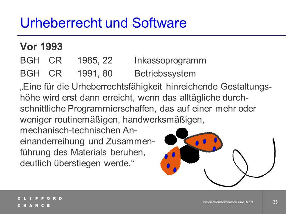 Urheberrecht und Software