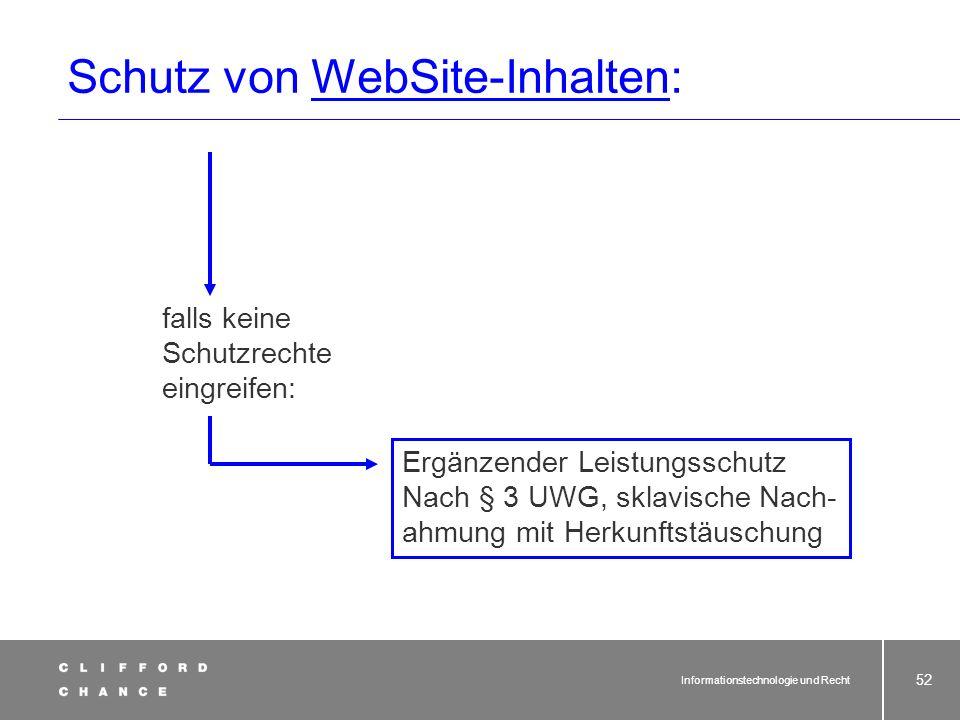 Schutz von WebSite-Inhalten: