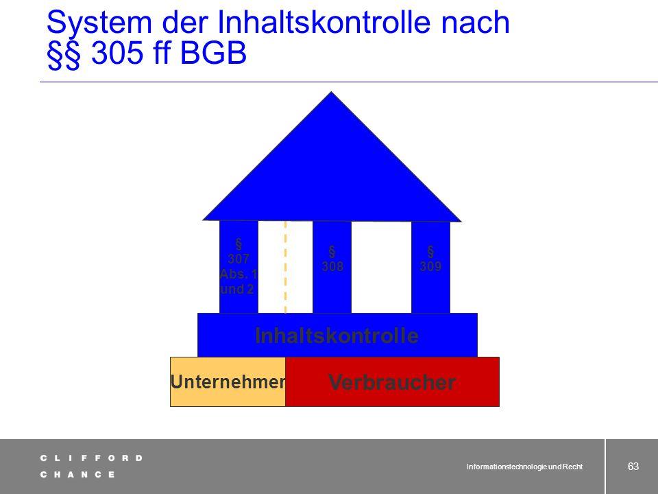 System der Inhaltskontrolle nach §§ 305 ff BGB