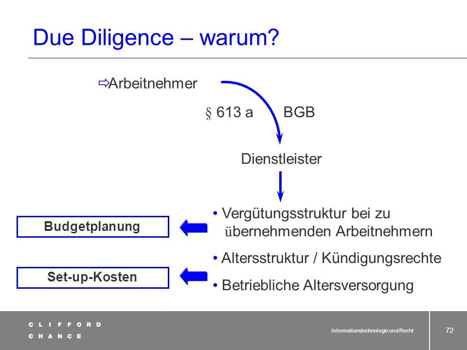 Due Diligence – warum Arbeitnehmer § 613 a BGB Dienstleister