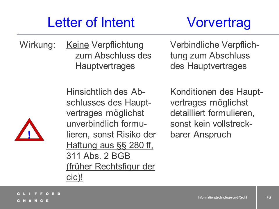 Letter of Intent Vorvertrag