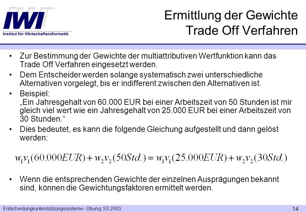Ermittlung der Gewichte Trade Off Verfahren