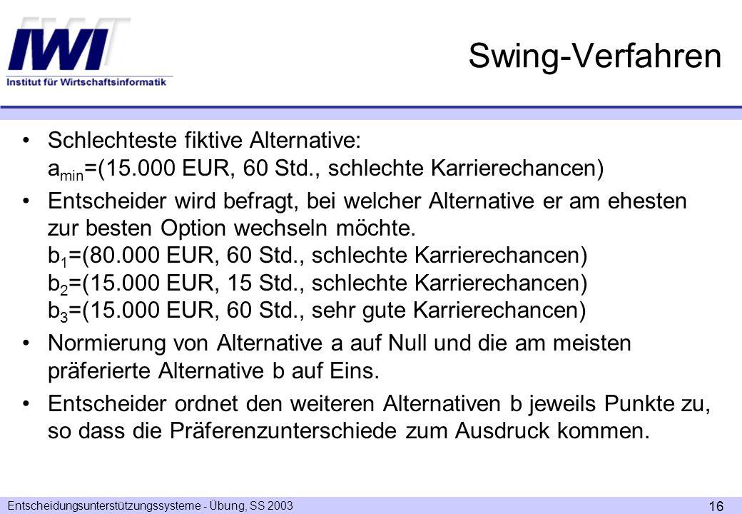 Swing-Verfahren Schlechteste fiktive Alternative: amin=(15.000 EUR, 60 Std., schlechte Karrierechancen)