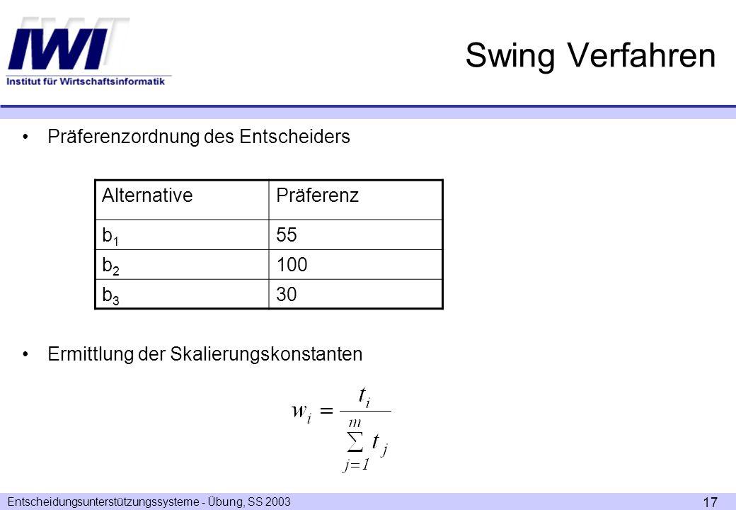 Swing Verfahren Präferenzordnung des Entscheiders