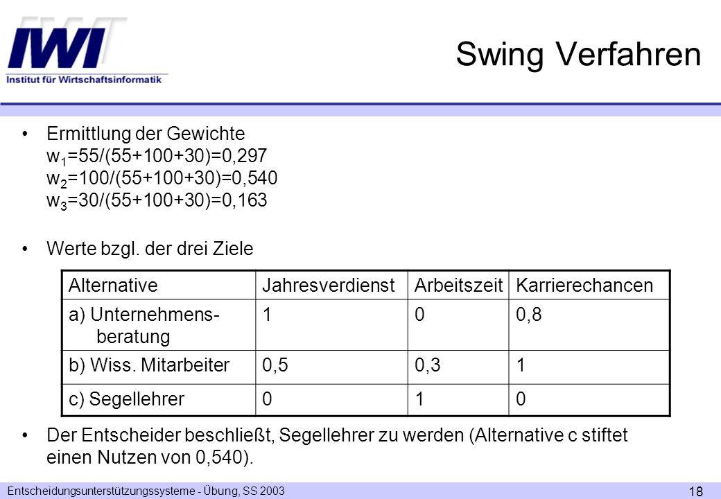 Swing Verfahren Ermittlung der Gewichte w1=55/(55+100+30)=0,297 w2=100/(55+100+30)=0,540 w3=30/(55+100+30)=0,163.