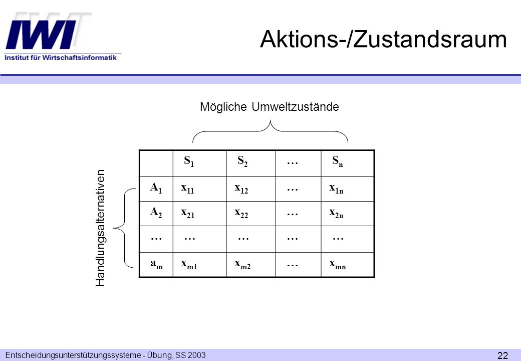 Aktions-/Zustandsraum