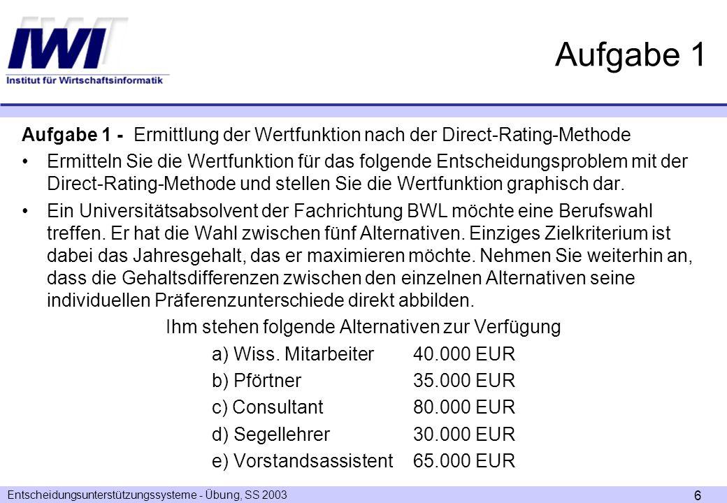 Aufgabe 1 Aufgabe 1 - Ermittlung der Wertfunktion nach der Direct-Rating-Methode.