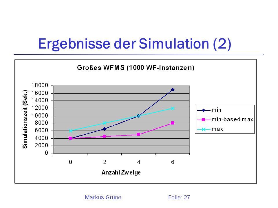 Ergebnisse der Simulation (2)