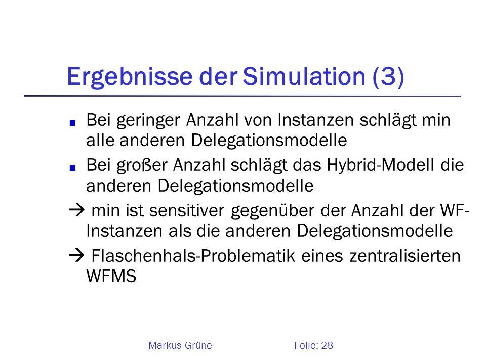 Ergebnisse der Simulation (3)
