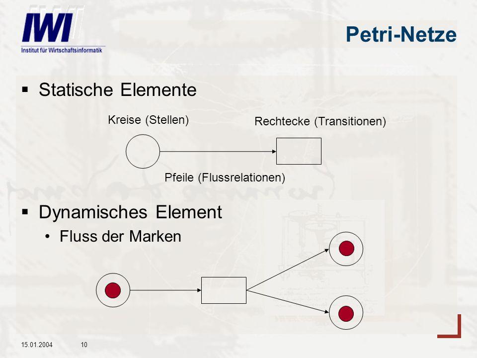 Petri-Netze Statische Elemente Dynamisches Element Fluss der Marken