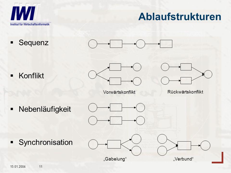 Ablaufstrukturen Sequenz Konflikt Nebenläufigkeit Synchronisation