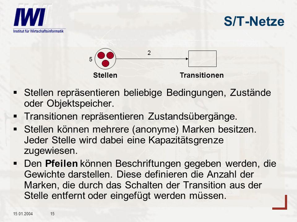 S/T-Netze Stellen repräsentieren beliebige Bedingungen, Zustände oder Objektspeicher. Transitionen repräsentieren Zustandsübergänge.