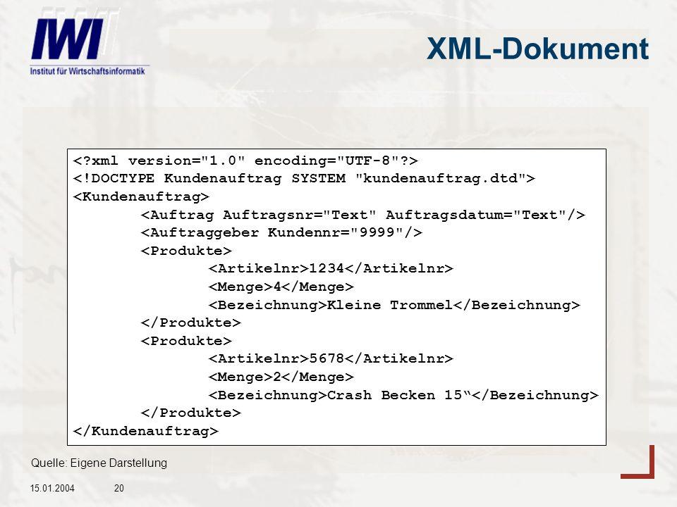 XML-Dokument < xml version= 1.0 encoding= UTF-8 >