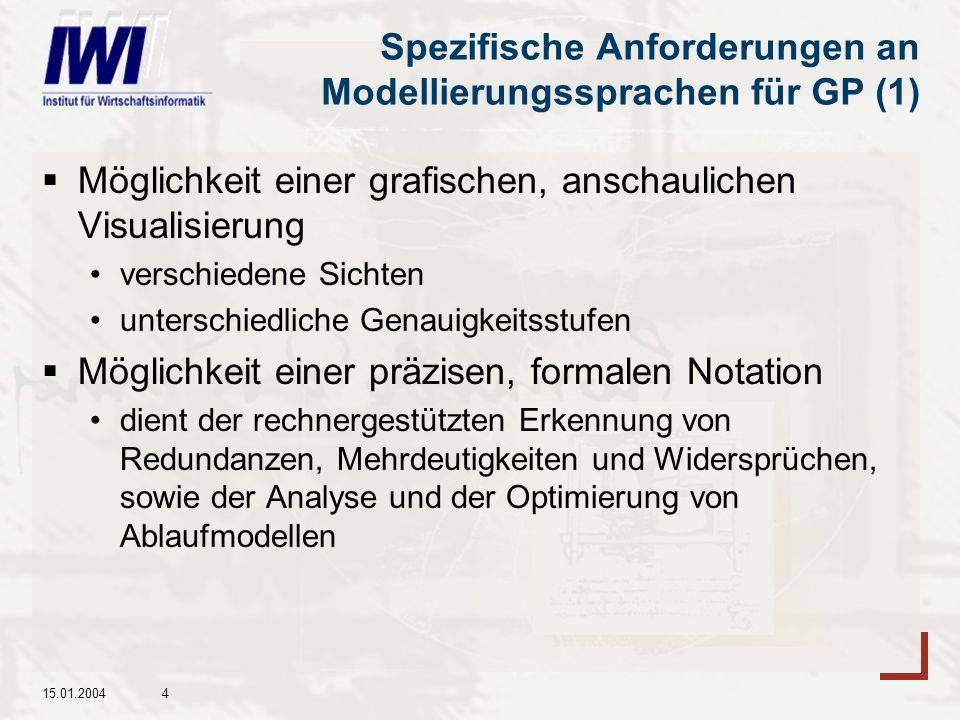 Spezifische Anforderungen an Modellierungssprachen für GP (1)